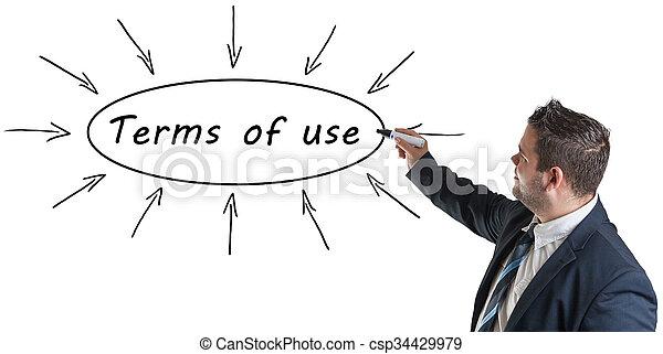 Los términos de uso - csp34429979