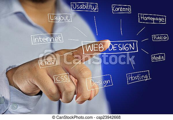 Un concepto de diseño web - csp23942668
