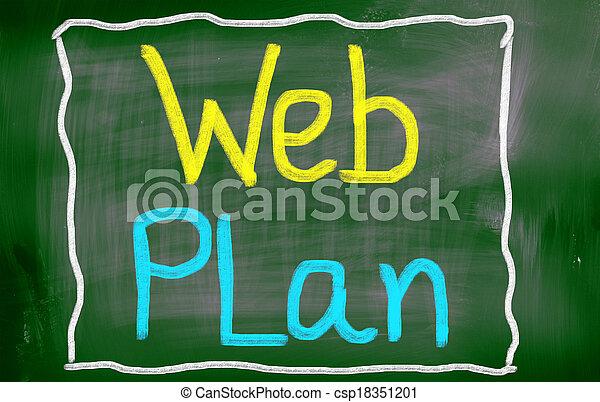 El concepto de plan web - csp18351201