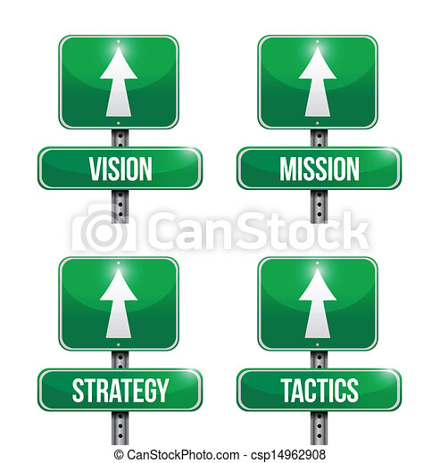Visión, misión, estrategia y señal de ruta táctica - csp14962908